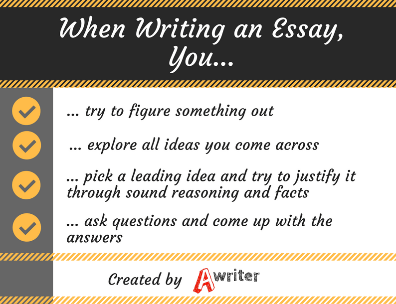 when writing essay